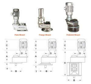 NMX Series Industrial Agitators