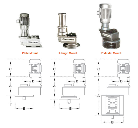 NMX Series Industrial Agitators