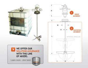 Plastic IBC Tote Mixer by Dynamix