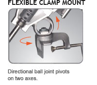 Flexible Clamp Mount for Portable Tank Mixers