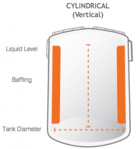 Vertical Cylindrical Mixing Tank