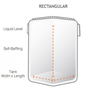 Rectangular Mixing Tank