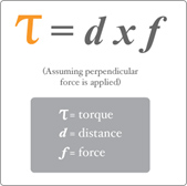 Torque Equation
