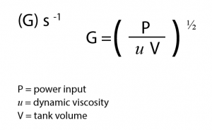 Velocity Gradient Equation